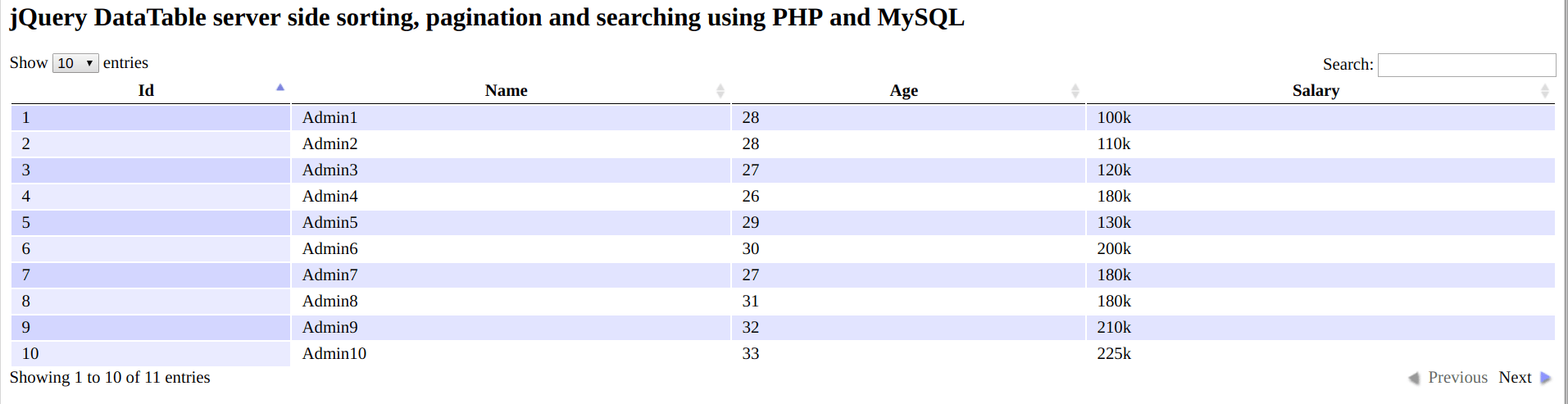 jQuery DataTable server side sorting,pagination and searching using PHP and MySQL