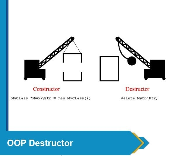 Destructor in PHP