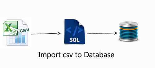 Laravel PHP upload csv file and import to Database